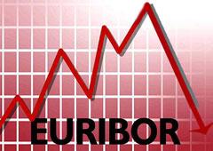 Nuevo Euribor ¿cómo afectará a mi hipoteca?