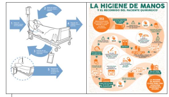 Compliance Sanitario: Lavado de Manos en el sector sanitario (primera parte)